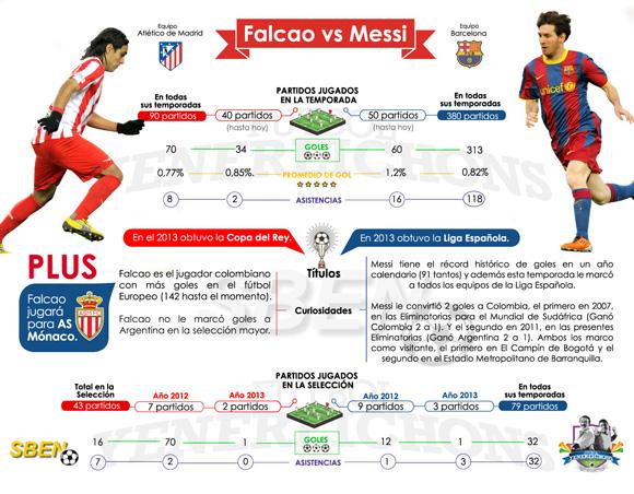infografia-messi-falcao-t
