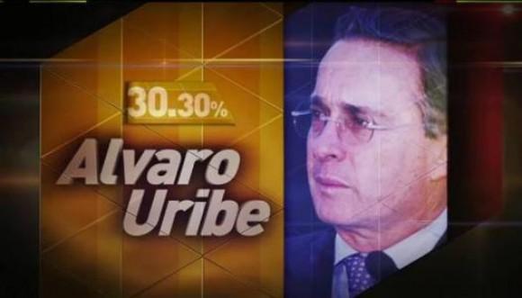 Debate por elección de Uribe como Gran Colombiano