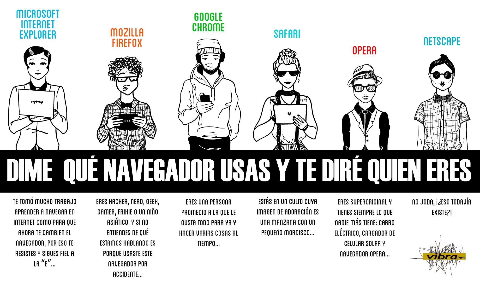 infograia-navegadores