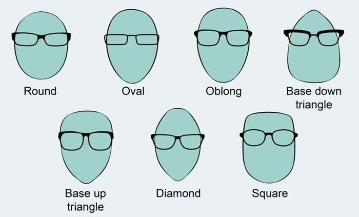daf13a32c7 Qué gafas son para mí según mi cara? - Vibra