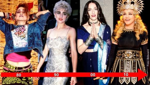 Impresionantes cambios de look de Madonna