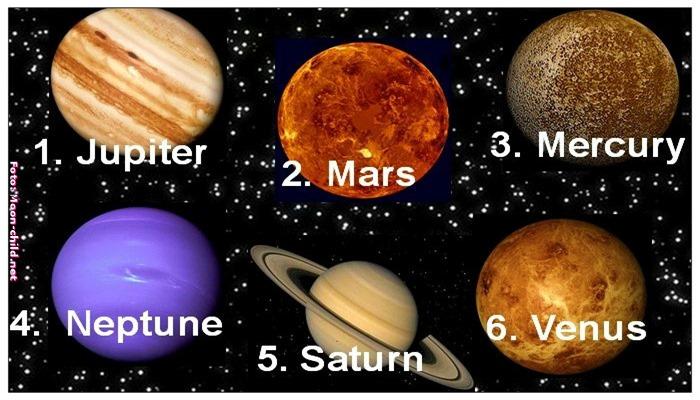 como es tu energia vital escoge uno de estos planetasvalla