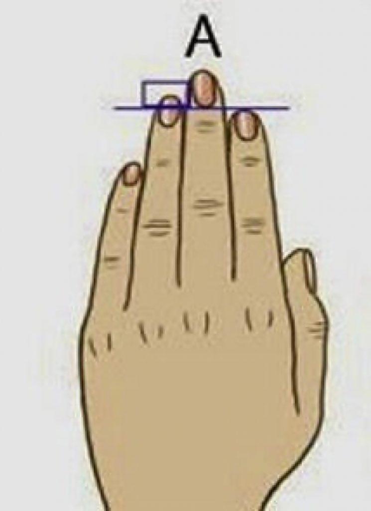 Esto es lo que dice el tamaño de tus dedos sobre tu personalidad Tipo A