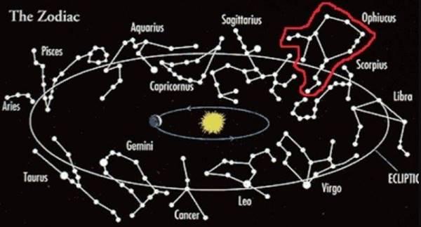 Imagen de constelaciones