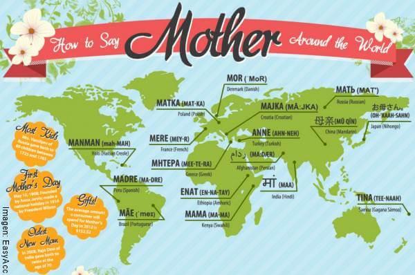 Infografía de las fechas del Día de la madre en el mundo