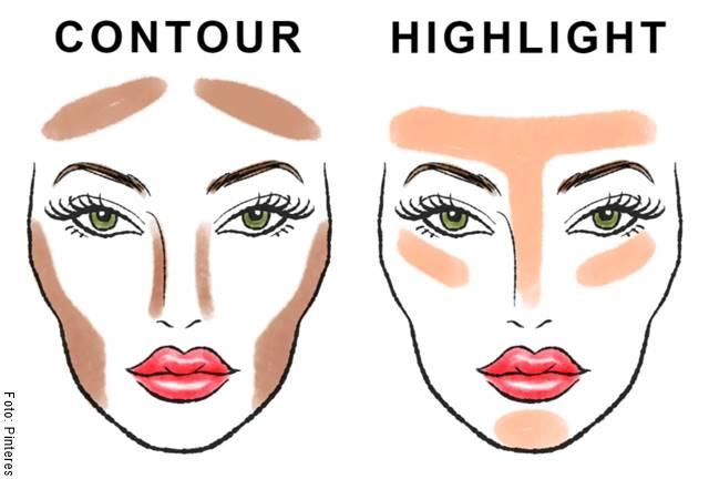 Ilustración de cómo contornear el rostro