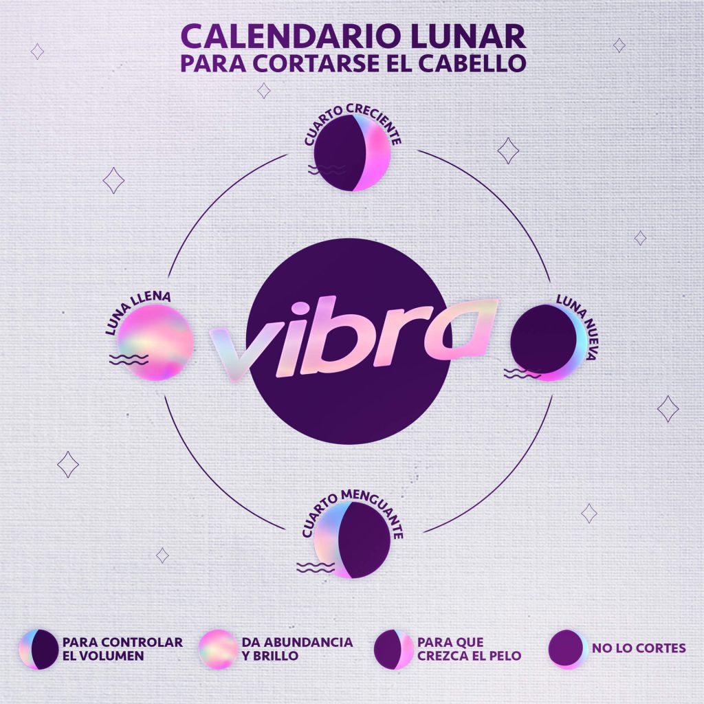 Infografía del calendario lunar para cortarse el cabello