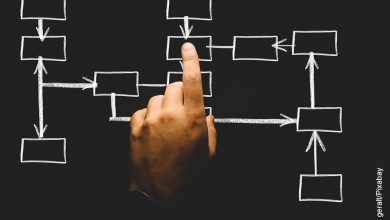 Foto de una dedo sobre un organigrama
