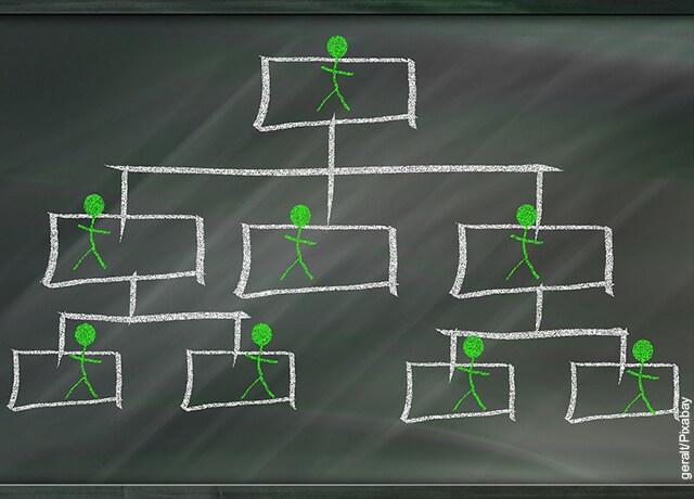 Foto de un organigrama dibujado sobre un tablero