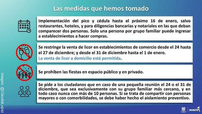 Imagen explicando las medidas del Decreto 304 de 22 de diciembre de 2020