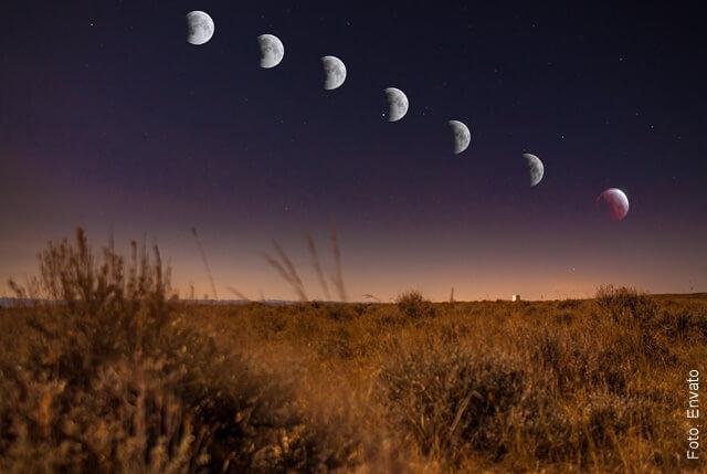 imagen que ilustra las fases de la luna