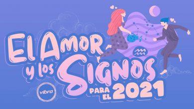Compatibilidad de los signos en el amor con Ricardo Villalobos