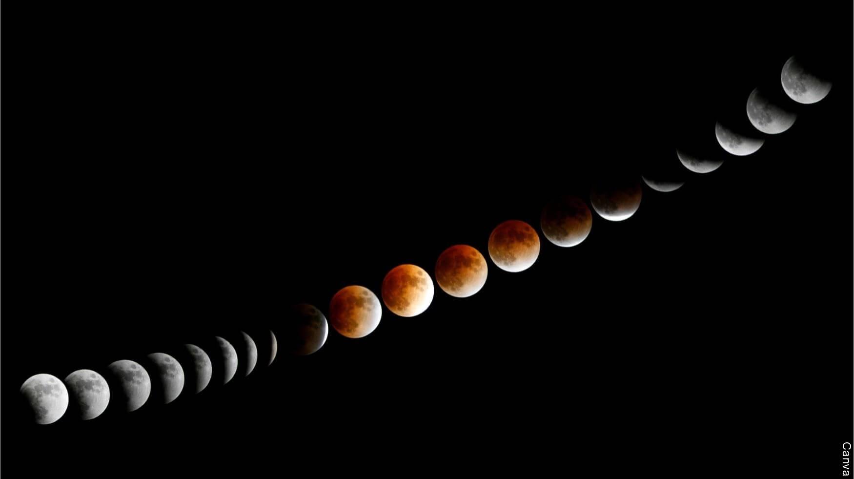 Foto de secuencia de eclipse lunar