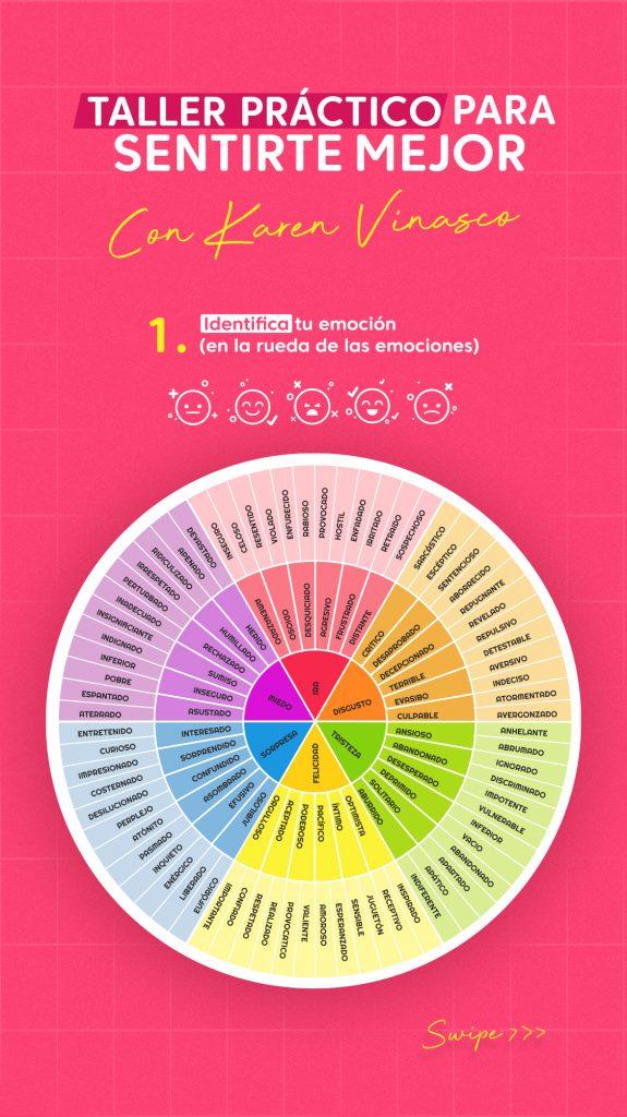 Imagen de la herramienta del círculo para el taller para sentirte mejor