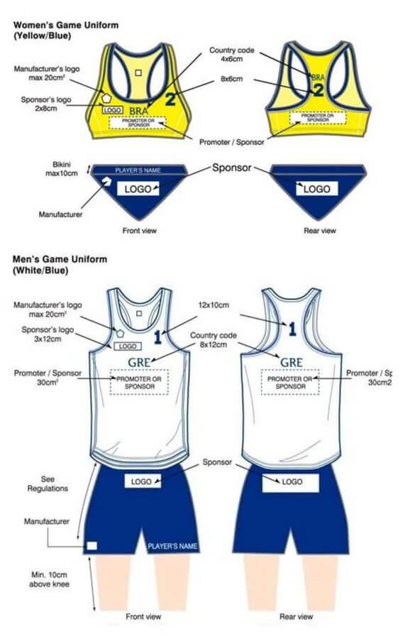 Ilustración uniforme Equipo Noruego de Balonmano mujer y hombrte